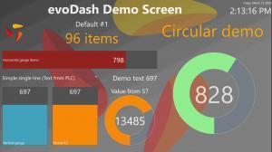 evoDash-Dashboard-evopro systems engineering AG